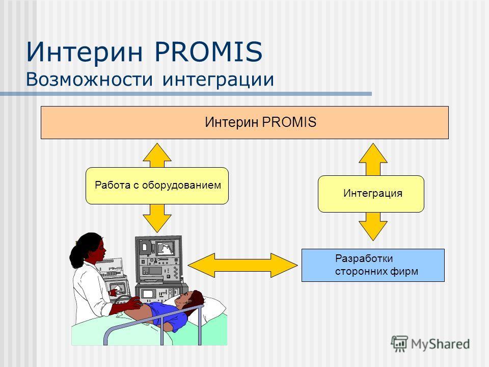 Интерин PROMIS Возможности интеграции Интерин PROMIS Разработки сторонних фирм Работа с оборудованием Интеграция