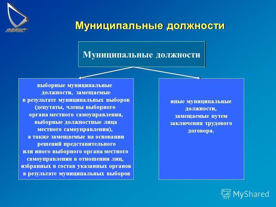 Муниципальные должности ;; выборные муниципальные должности, замещаемые в результате муниципальных выборов (депутаты, члены выборного органа местного самоуправления, выборные должностные лица местного самоуправления), а также замещаемые на основании