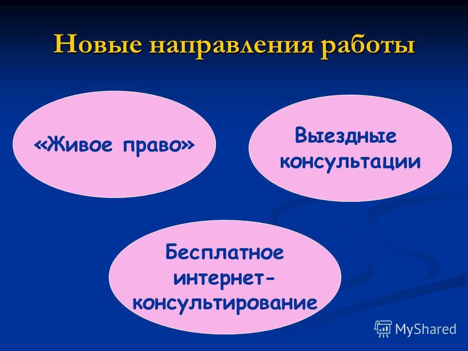 Новые направления работы «Живое право» Выездные консультации Бесплатное интернет- консультирование