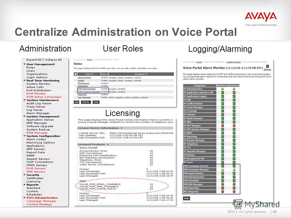 ©2010. All rights reserved.20 Centralize Administration on Voice Portal Administration Logging/Alarming User Roles Licensing