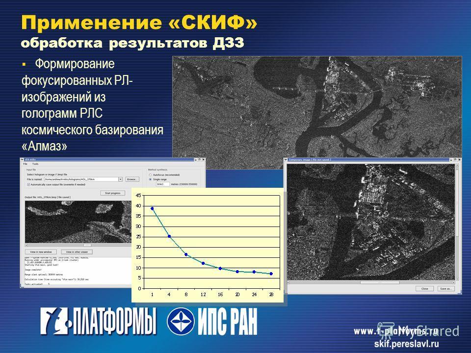 Формирование фокусированных РЛ- изображений из голограмм РЛС космического базирования «Алмаз» Применение «СКИФ» обработка результатов ДЗЗ