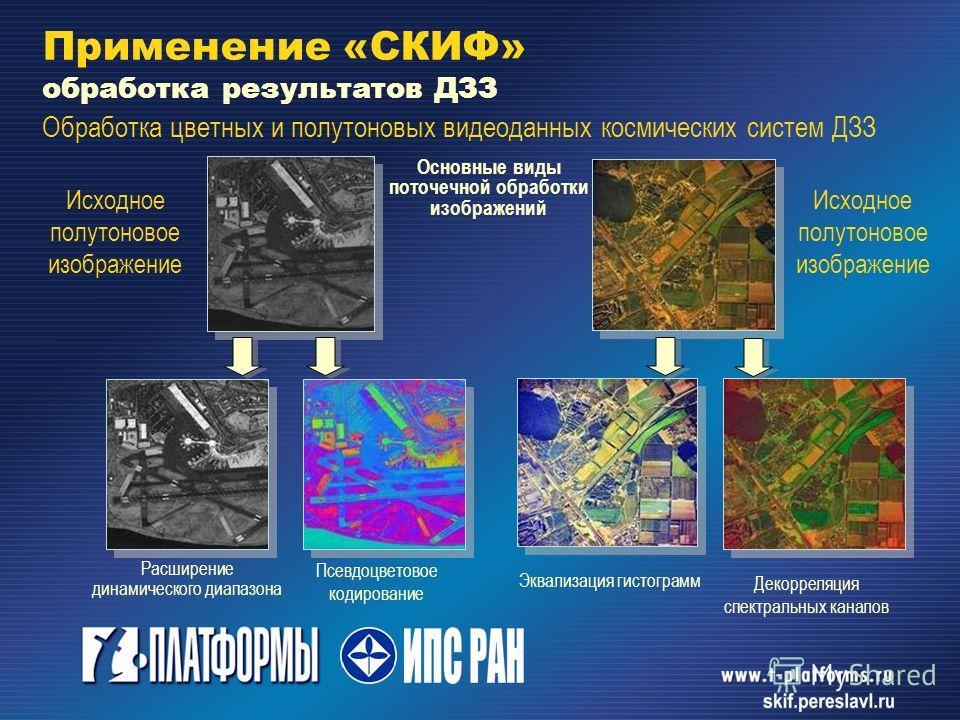 Основные виды поточечной обработки изображений Исходное полутоновое изображение Расширение динамического диапазона Псевдоцветовое кодирование Исходное полутоновое изображение Декорреляция спектральных каналов Эквализация гистограмм Обработка цветных