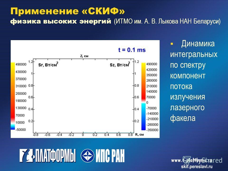Динамика интегральных по спектру компонент потока излучения лазерного факела Применение «СКИФ» физика высоких энергий (ИТМО им. А. В. Лыкова НАН Беларуси)