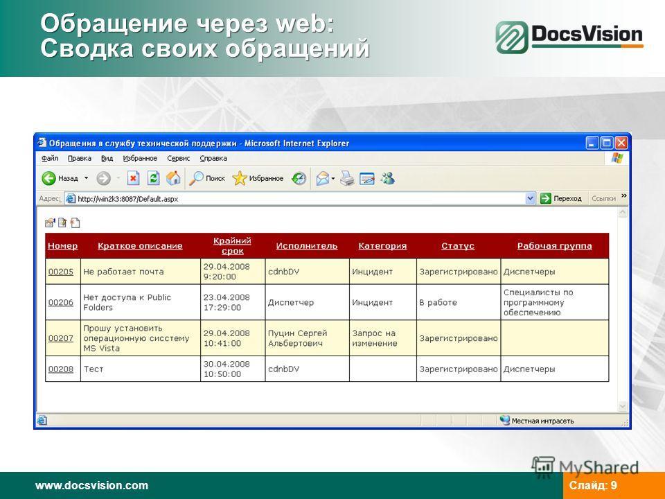 www.docsvision.com Слайд: 9 Обращение через web: Сводка своих обращений