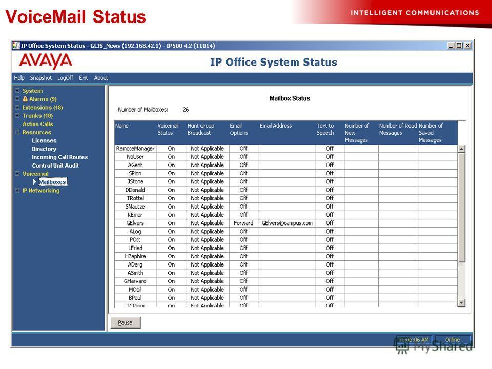 VoiceMail Status