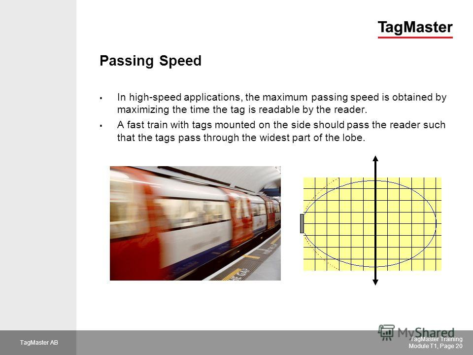TagMaster AB TagMaster Training Module T1, Page 20 Passing Speed In high-speed applications, the maximum passing speed is obtained by maximizing the time the tag is readable by the reader. A fast train with tags mounted on the side should pass the re
