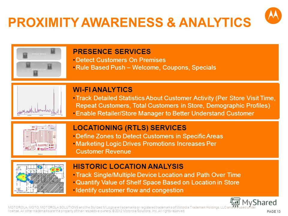 PROXIMITY AWARENESS & ANALYTICS PAGE 13 PRESENCE SERVICES Detect Customers On Premises Rule Based Push – Welcome, Coupons, Specials LOCATIONING (RTLS) SERVICES Define Zones to Detect Customers in Specific Areas Marketing Logic Drives Promotions Incre