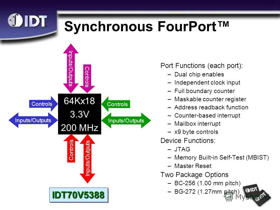 Synchronous FourPort Port Functions (each port): –Dual chip enables –Independent clock input –Full boundary counter –Maskable counter register –Address readback function –Counter-based interrupt –Mailbox interrupt –x9 byte controls Device Functions: