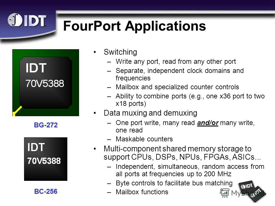 FourPort Applications Switching –Write any port, read from any other port –Separate, independent clock domains and frequencies –Mailbox and specialized counter controls –Ability to combine ports (e.g., one x36 port to two x18 ports) Data muxing and d