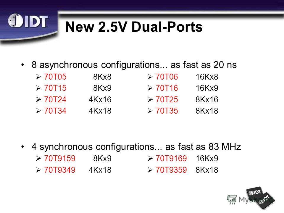 New 2.5V Dual-Ports 8 asynchronous configurations... as fast as 20 ns 70T058Kx8 70T0616Kx8 70T158Kx9 70T1616Kx9 70T244Kx16 70T258Kx16 70T344Kx18 70T358Kx18 4 synchronous configurations... as fast as 83 MHz 70T91598Kx9 70T916916Kx9 70T93494Kx18 70T935