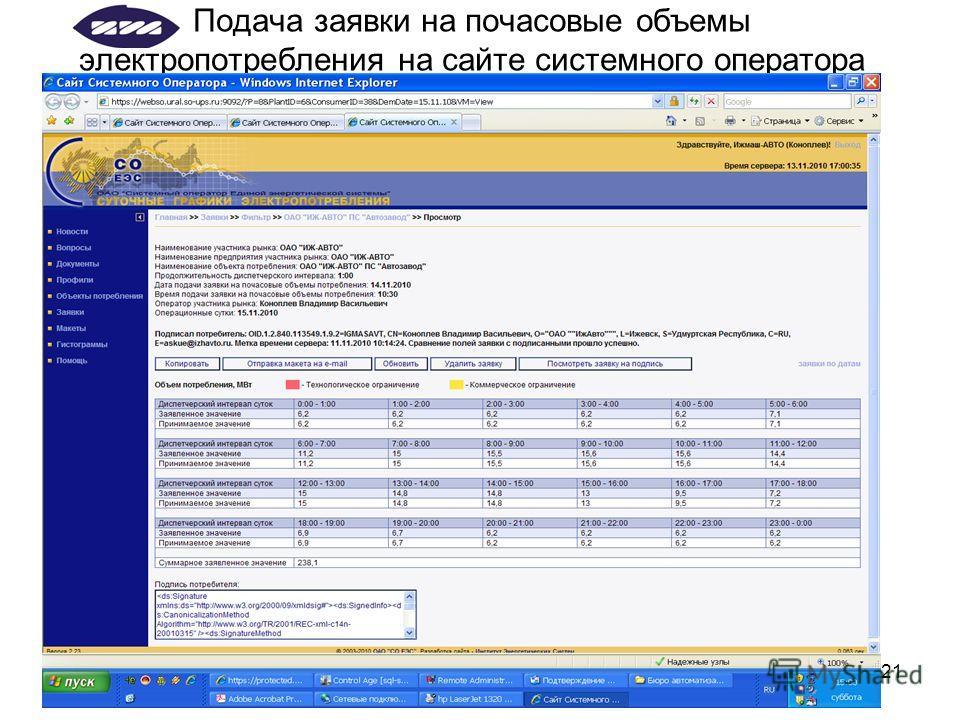 21 Подача заявки на почасовые объемы электропотребления на сайте системного оператора
