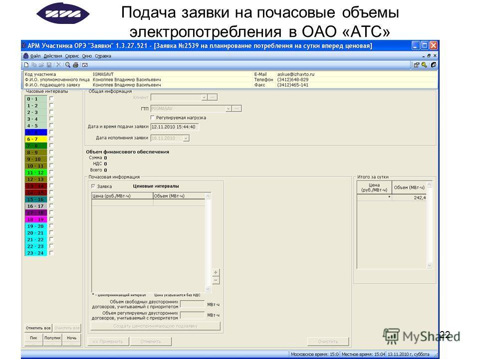 22 Подача заявки на почасовые объемы электропотребления в ОАО «АТС»