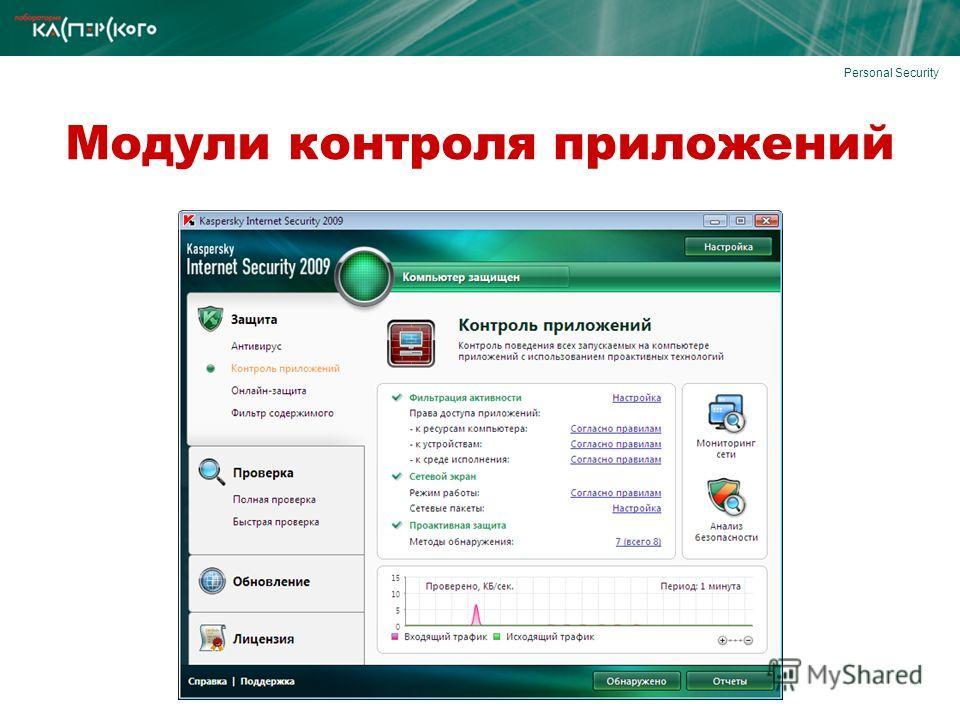 Personal Security Модули контроля приложений