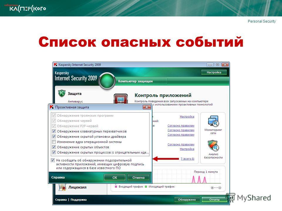 Personal Security Список опасных событий