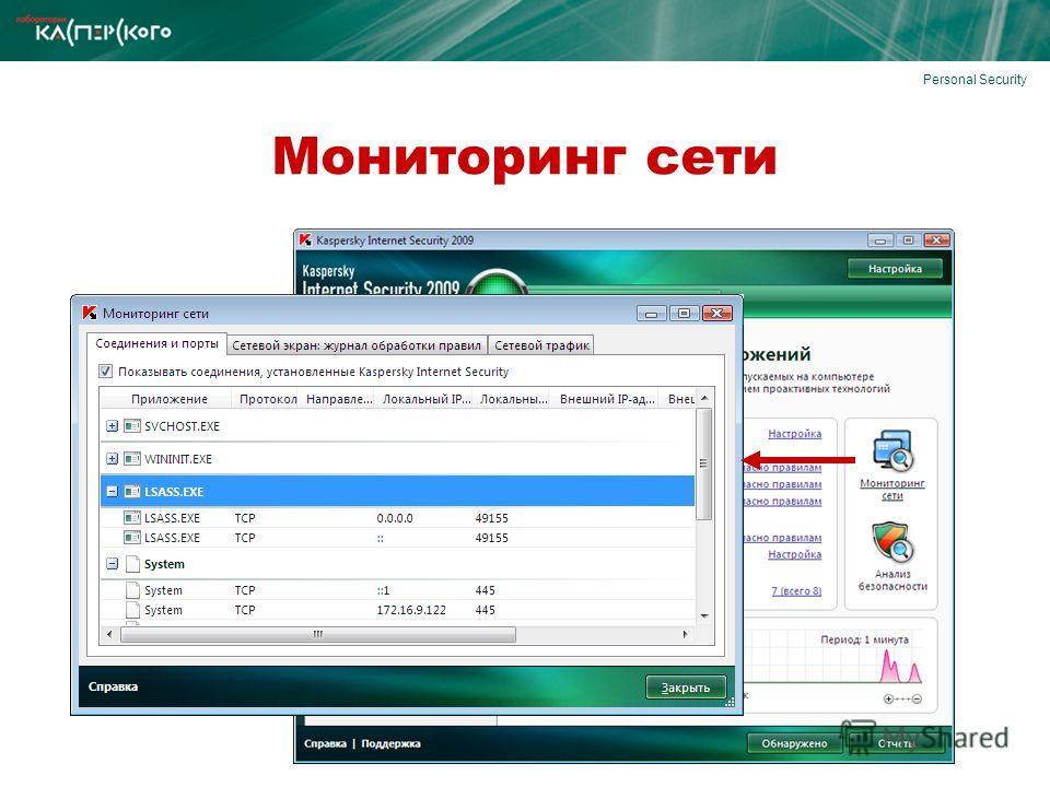Personal Security Мониторинг сети