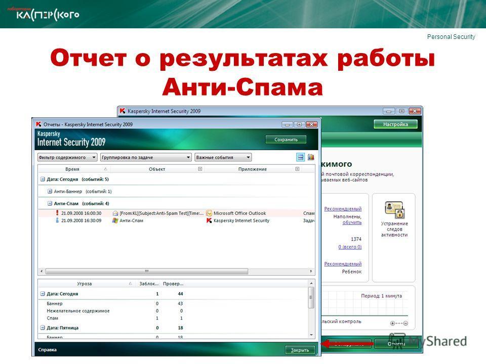 Personal Security Отчет о результатах работы Анти-Спама