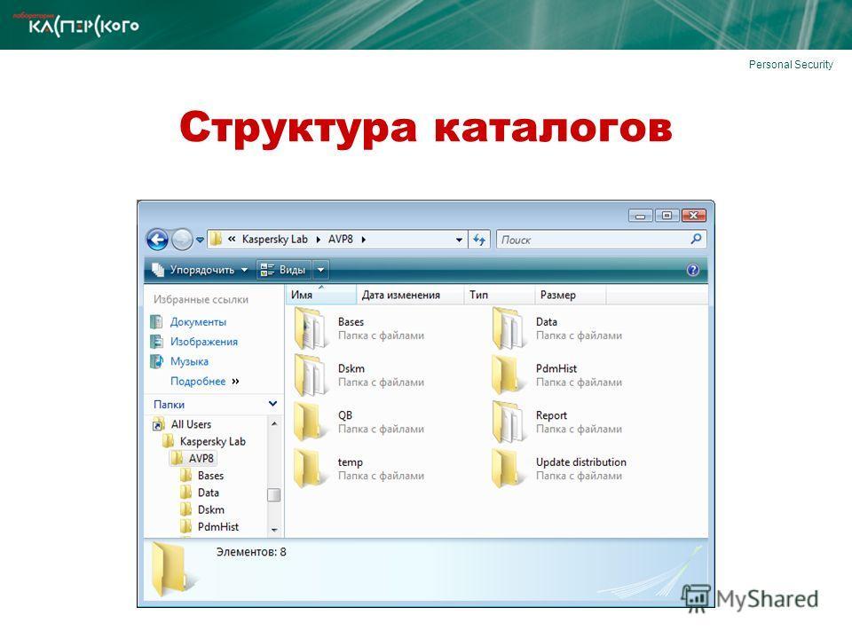 Personal Security Структура каталогов