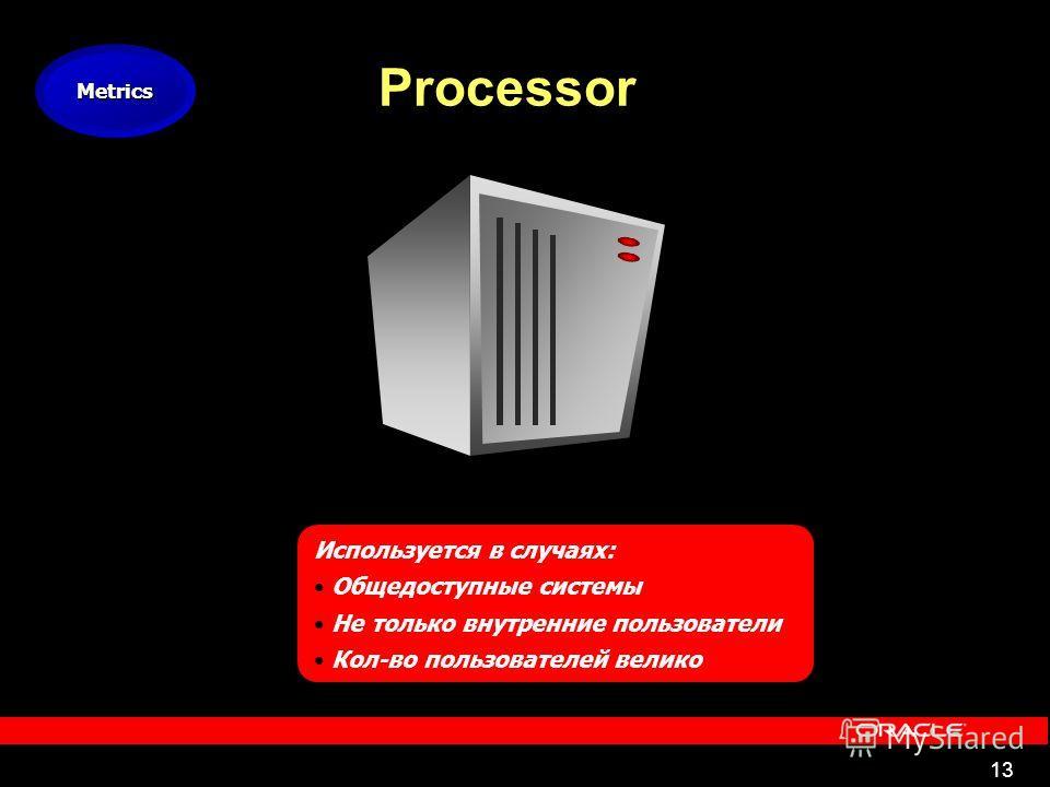 13 Processor Metrics Используется в случаях: Общедоступные системы Не только внутренние пользователи Кол-во пользователей велико