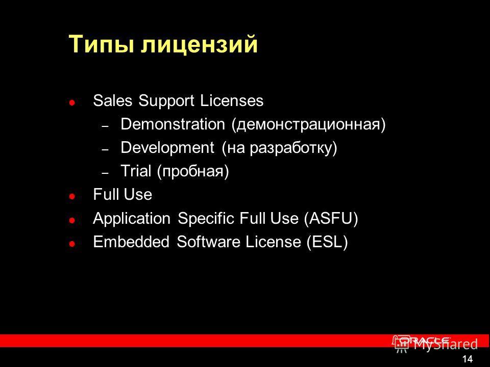 14 Типы лицензий l Sales Support Licenses – Demonstration (демонстрационная) – Development (на разработку) – Trial (пробная) l Full Use l Application Specific Full Use (ASFU) l Embedded Software License (ESL)