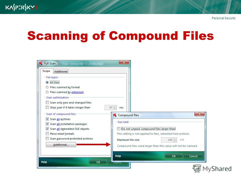 Scanning of Compound Files Personal Security
