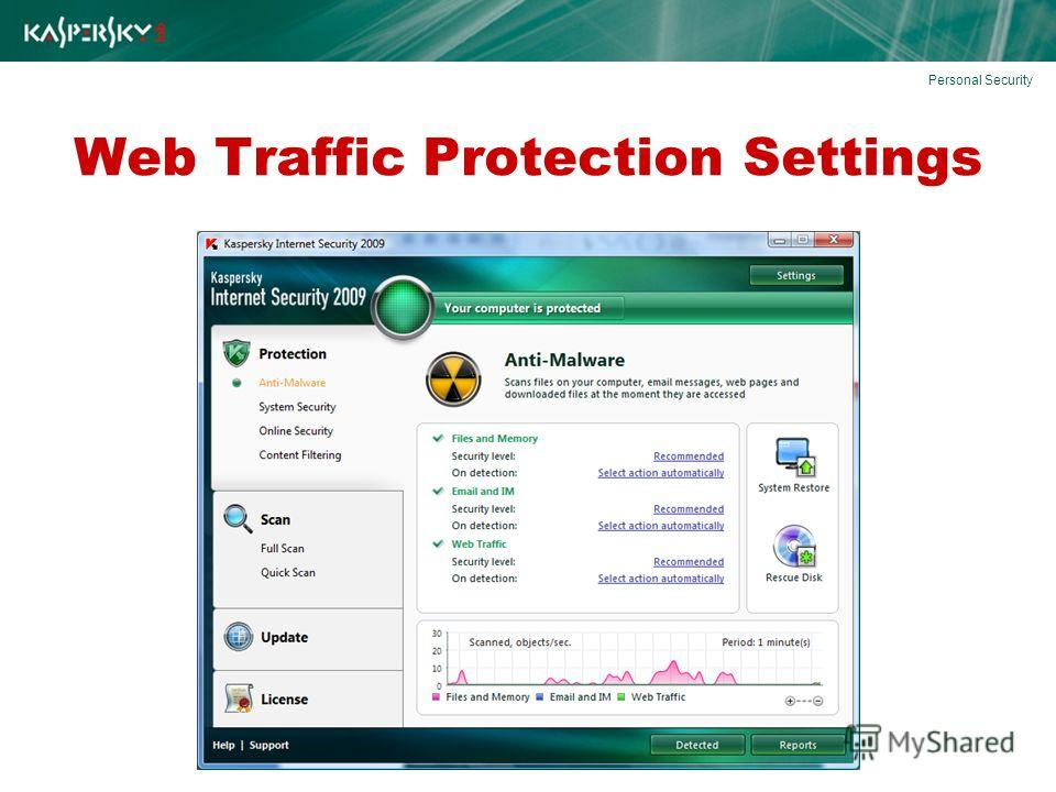 Web Traffic Protection Settings Personal Security