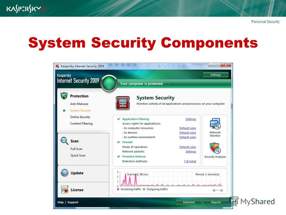System Security Components Personal Security