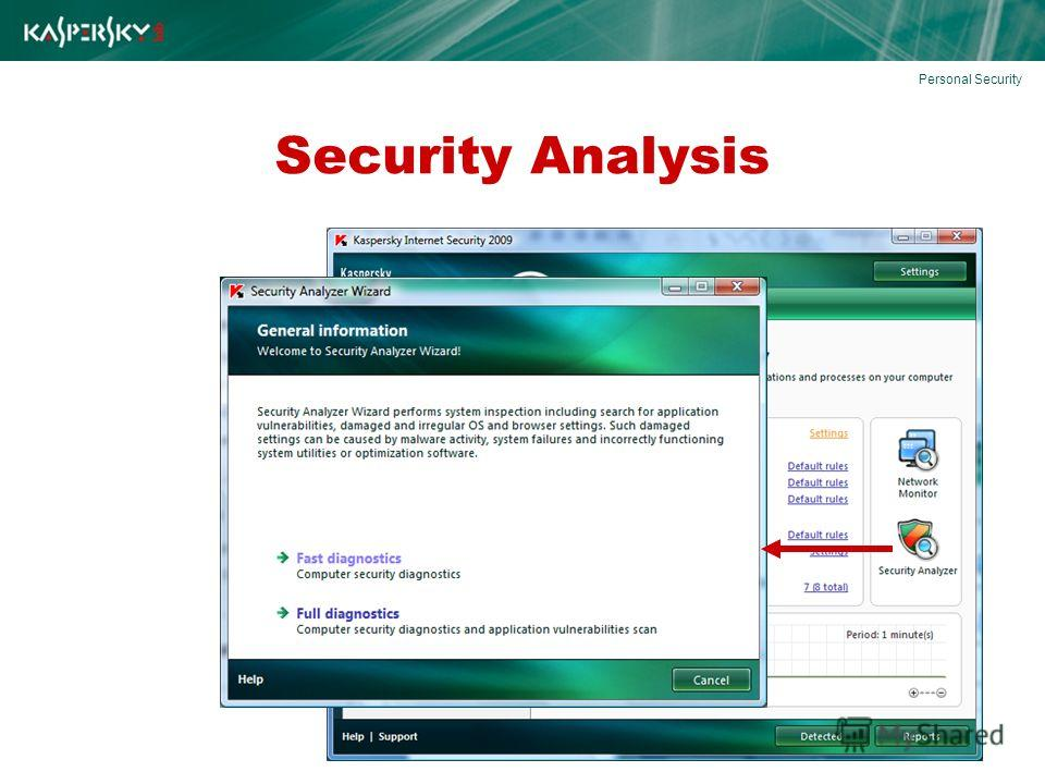 Security Analysis Personal Security