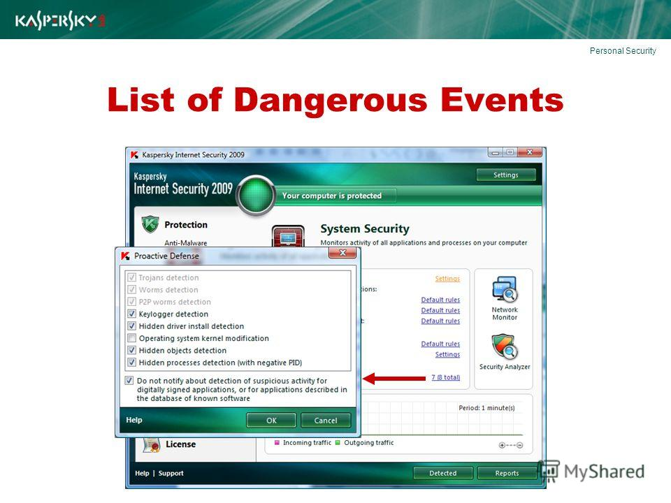 List of Dangerous Events Personal Security