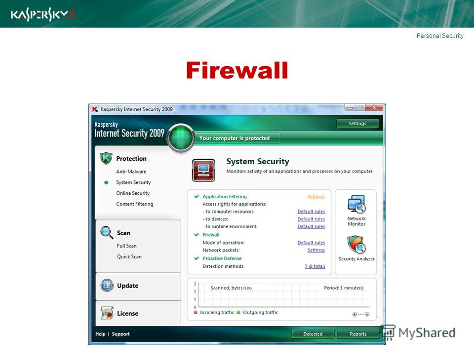Firewall Personal Security