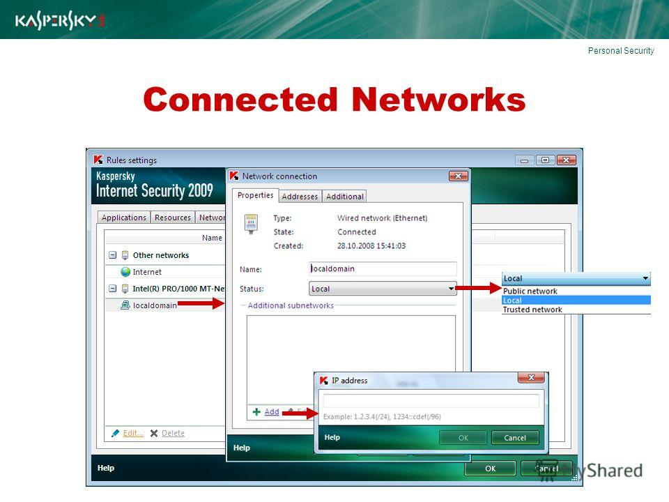 Connected Networks Personal Security