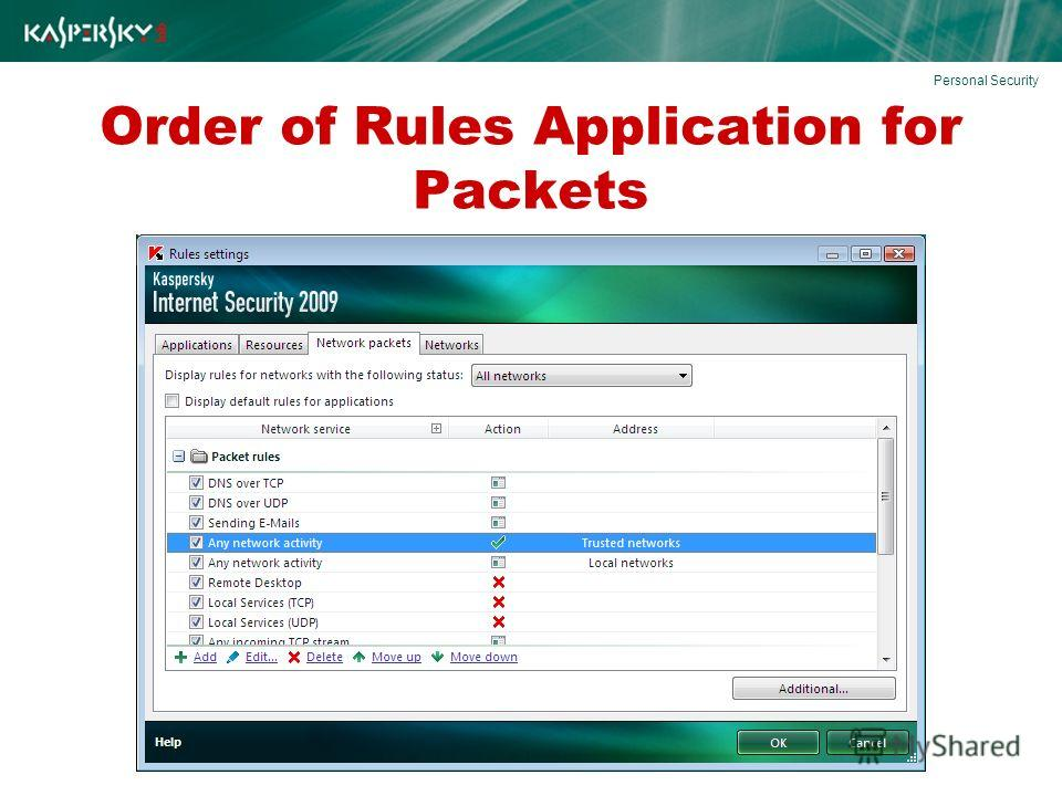 Order of Rules Application for Packets Personal Security
