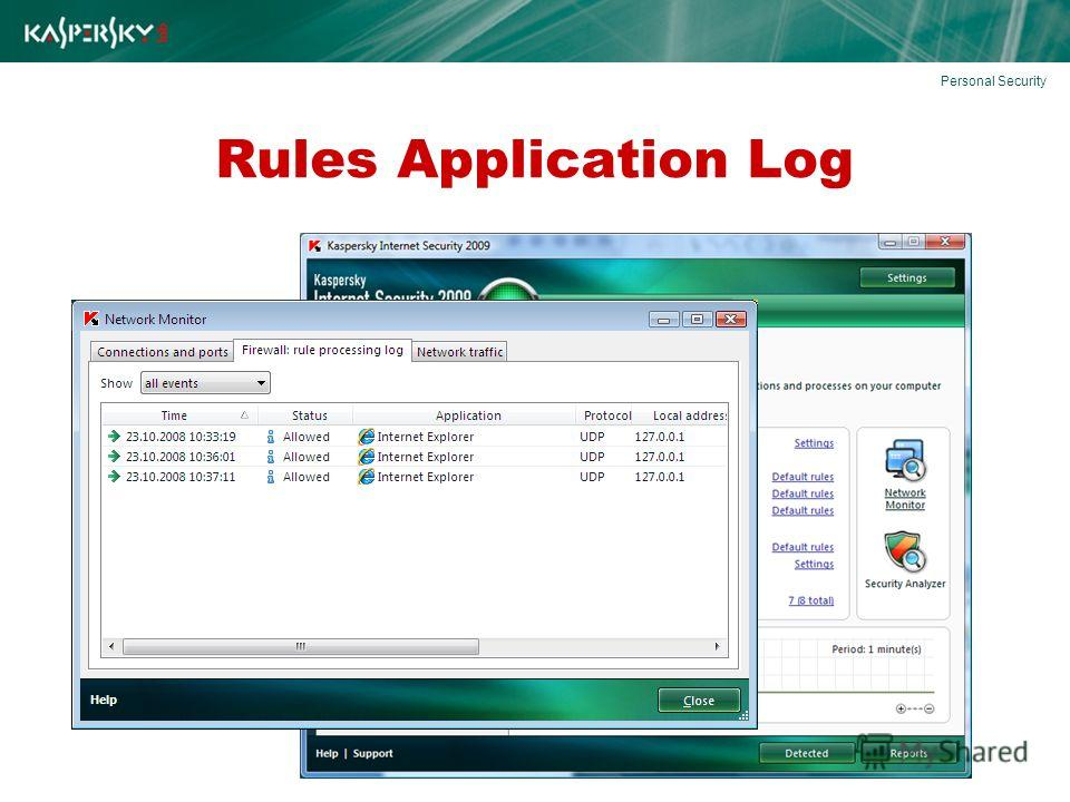 Rules Application Log Personal Security