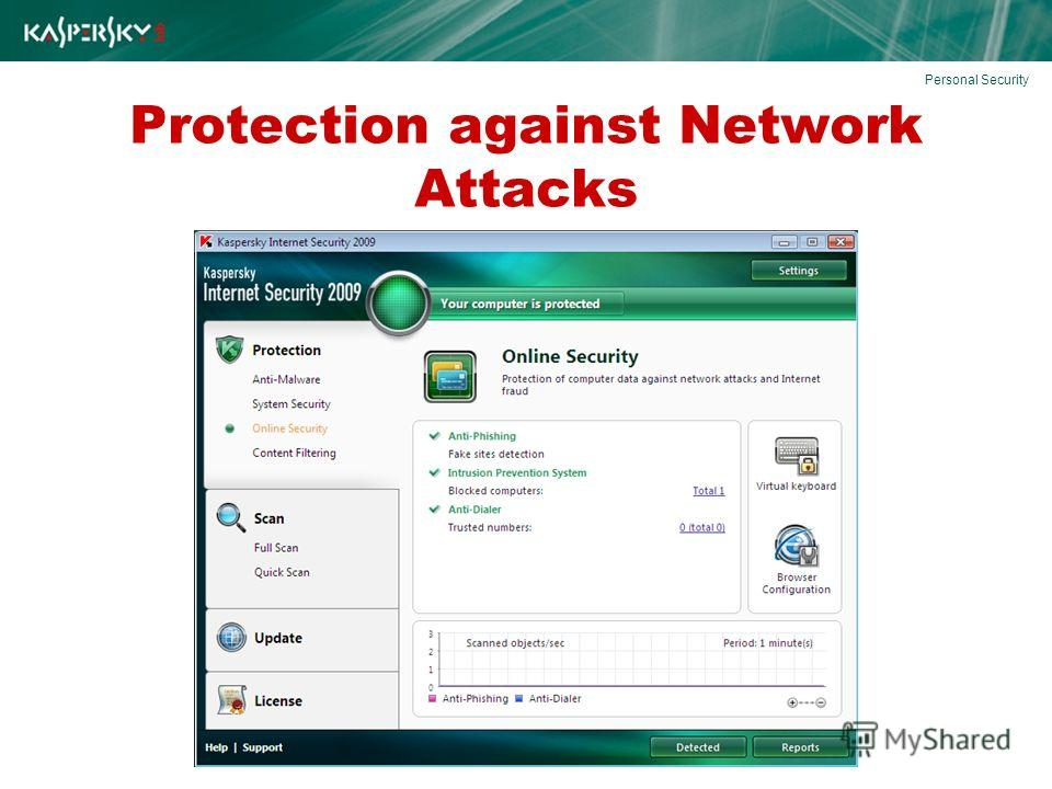 Protection against Network Attacks Personal Security