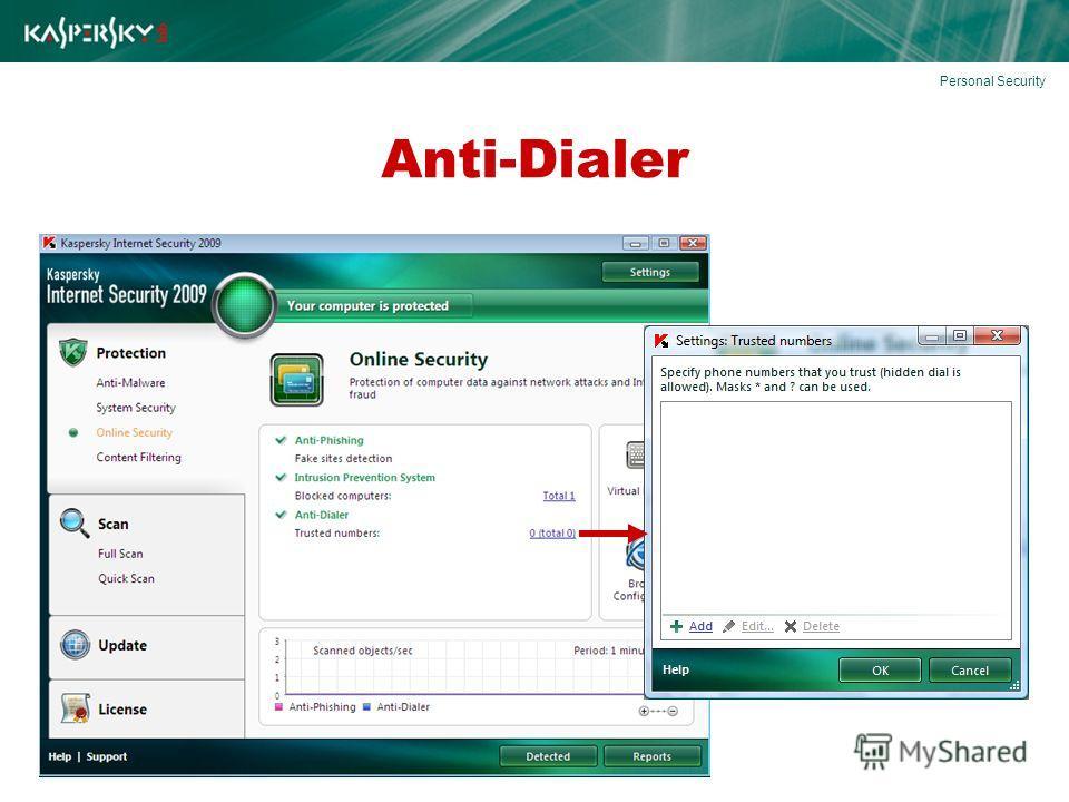 Anti-Dialer Personal Security