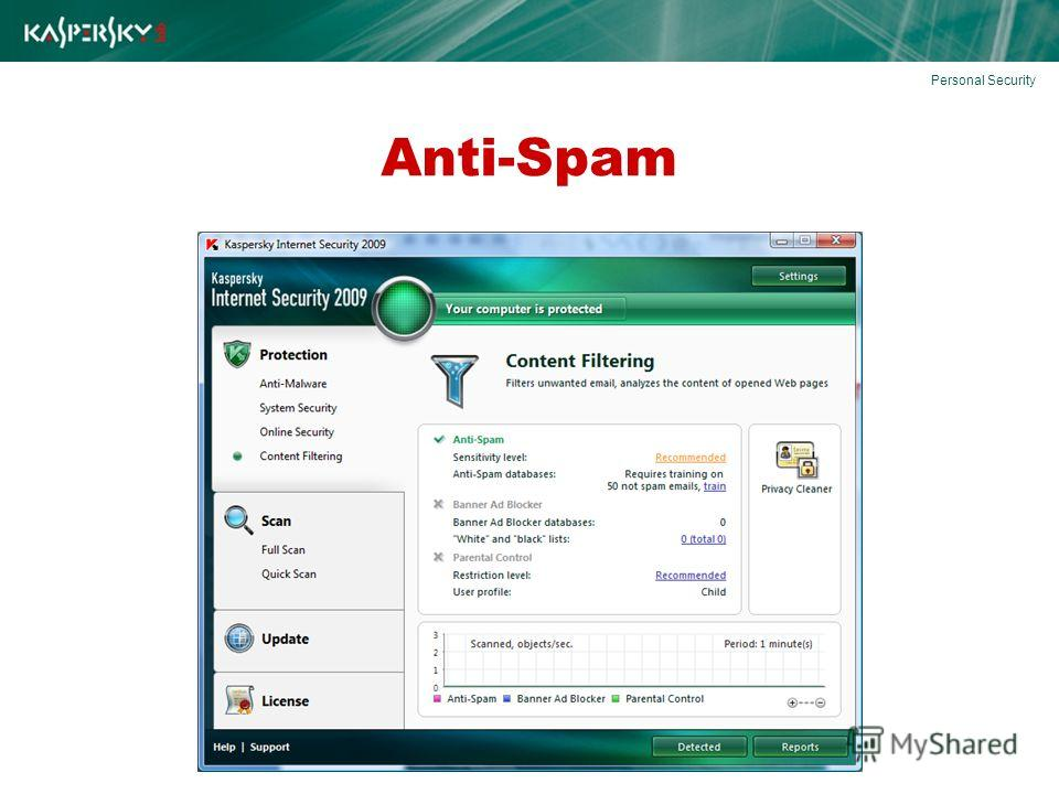 Anti-Spam Personal Security
