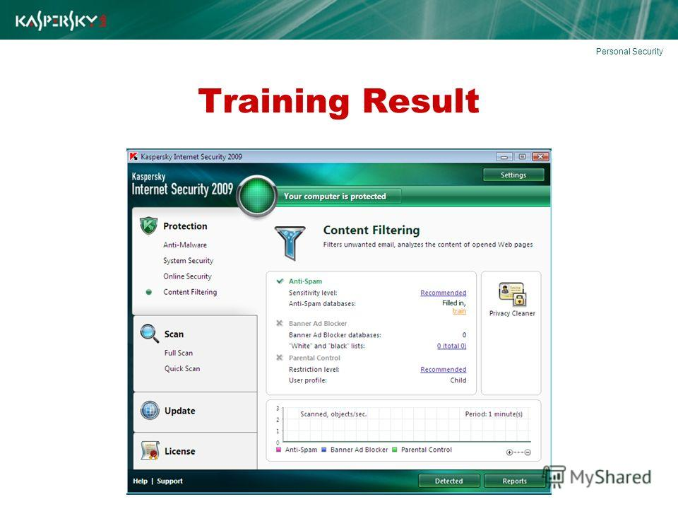 Training Result Personal Security