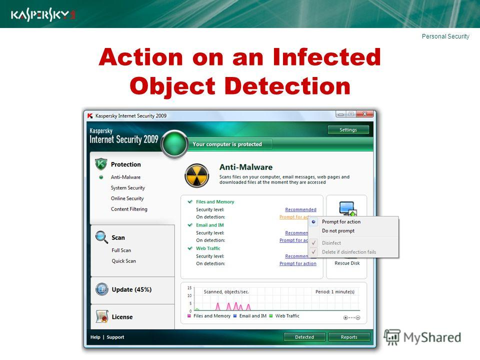 Action on an Infected Object Detection Personal Security