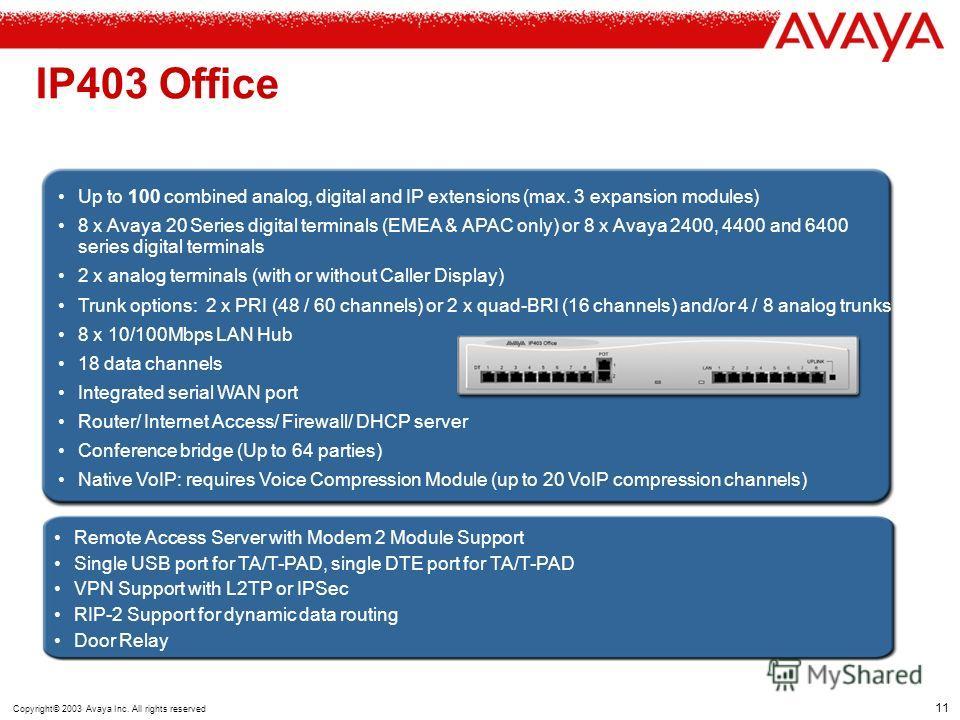 Лицензионный ключ ISDN BRI WAN V.35, X.21 PCMCIA карта голосовой почты PCMCIA карта WiFi IP Office - Small Office Edition- Дополнительные модули