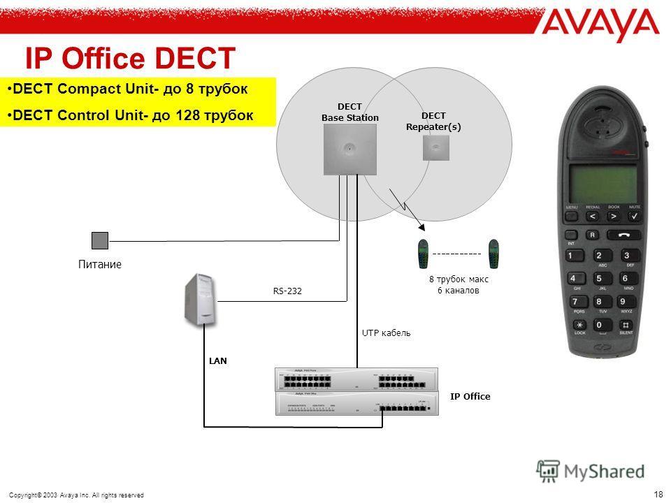17 Copyright© 2003 Avaya Inc. All rights reserved Разнообразие терминальных устройств IP телефоны Avaya 4600 серии (4620, 4624) Поддержка беспроводных терминалов DECT Wireless System Avaya 3616 and 3626 Wireless Telephones Поддержка IP терминалов Мод