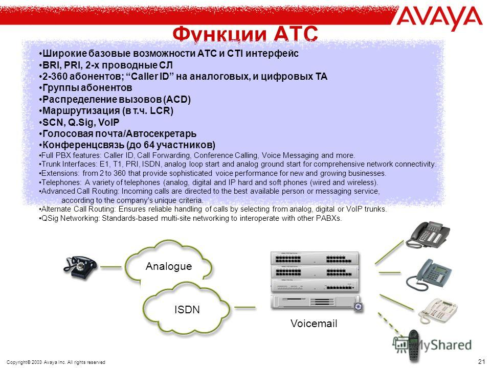 Copyright© 2003 Avaya Inc. All rights reserved IP Office – многофункциональная АТС