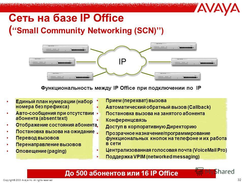 31 Copyright© 2003 Avaya Inc. All rights reserved IP Маршрутизация и передача голоса и данных IP / VoIP Nx64kbps or 10/100 Mbps ISDN VoIP – сокращение расходов Компрессия голоса на основе стандартов: G.723.1 (6.3k) /G.729a (8k) Data compression (Head