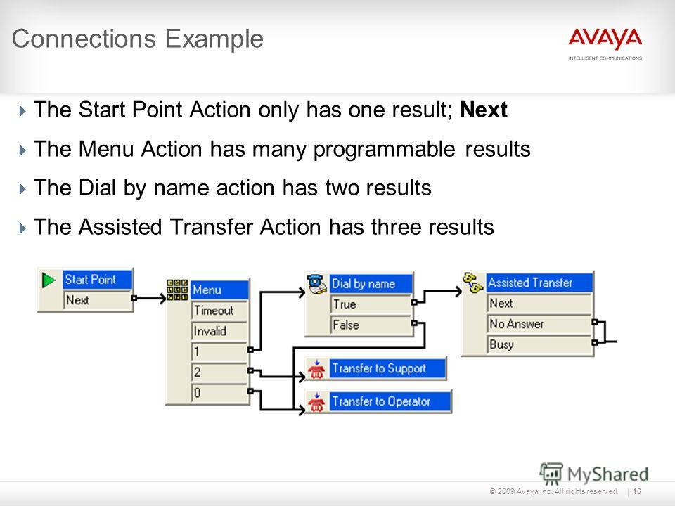 © 2009 Avaya Inc. All rights reserved.16 Connections Example The Start Point Action only has one result; Next The Menu Action has many programmable results The Dial by name action has two results The Assisted Transfer Action has three results