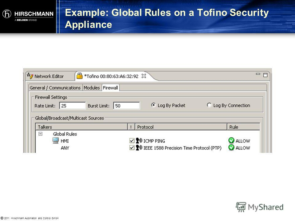 © 2011. Hirschmann Automation and Control GmbH © Example: Global and Talker Rules on a Protected Device