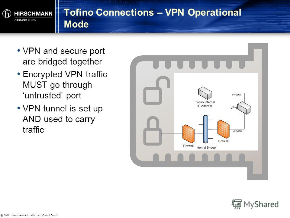 © 2011. Hirschmann Automation and Control GmbH © Tofino Connections – VPN Test Mode VPN tunnel is set up to confirm connectivity, but no traffic passes through it