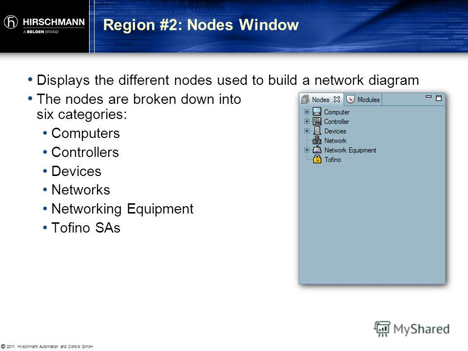 © 2011. Hirschmann Automation and Control GmbH © Used to view the status of Tofino SAs Network diagrams are created, configured and edited here Region #1: Network Editor