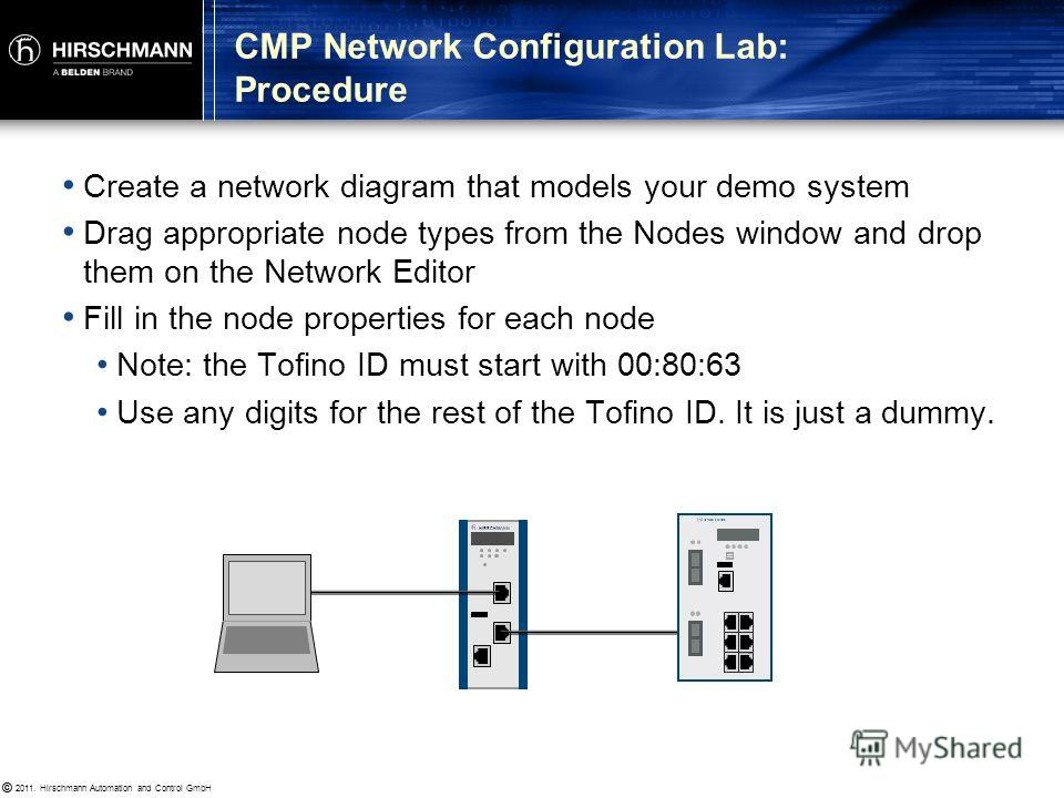 © 2011. Hirschmann Automation and Control GmbH © Goals Ability to create and edit a network diagram Ability to identify Talkers and Protected Devices in a network diagram Lab 2.3.1: Tofino CMP Network Configuration