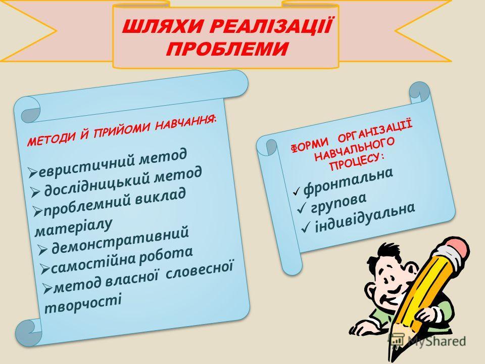 ПРІОРИТЕТНІ ЗАВДАННЯ формувати національно-мовну особистість; стимулювати й активізувати пізнавальну діяльність; сприяти свідомому засвоєнню матеріалу; розвивати мовні й мовленнєві здібності школярів; засвоєння учнями базовых орфографічних, орфоепічн