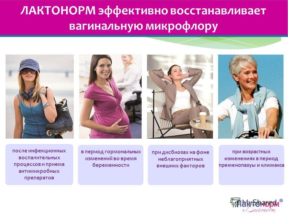 в период гормональных изменений во время беременности после инфекционных воспалительных процессов и приема антимикробных препаратов при возрастных изменениях в период пременопазуы и климакса при дисбиозах на фоне неблагоприятных внешних факторов ЛАКТ
