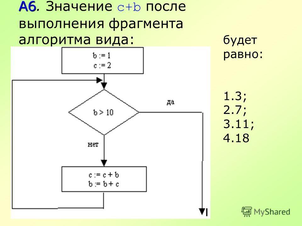 А6 А6. Значение с+b после выполнения фрагмента алгоритма вида: будет равно: 1.3; 2.7; 3.11; 4.18