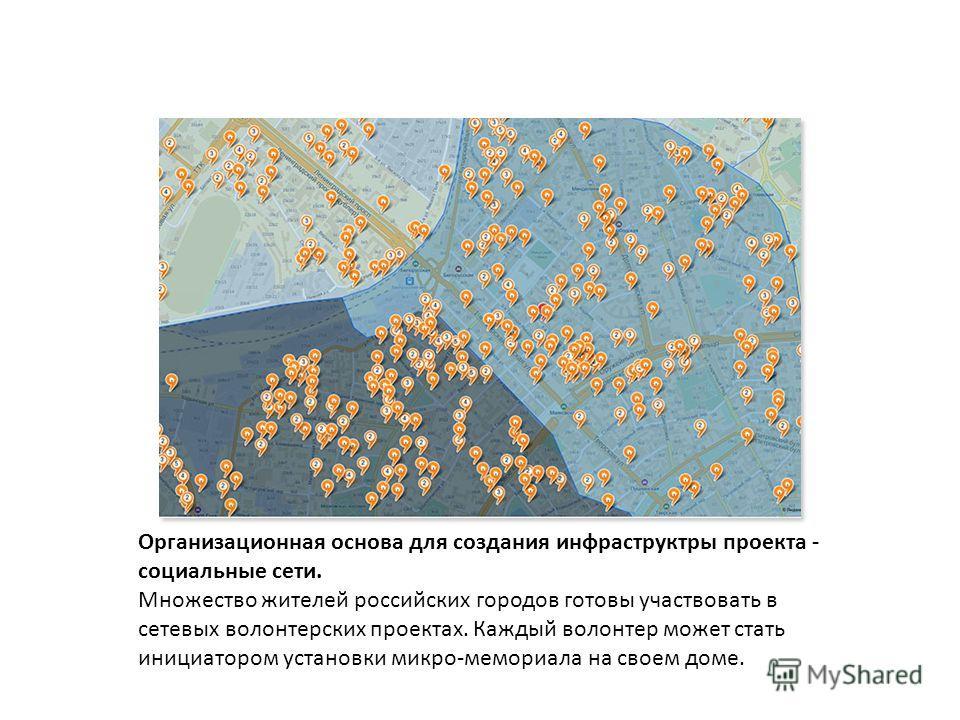 Организационная основа для создания инфраструктуры проекта - социальные сети. Множество жителей российских городов готовы участвовать в сетевых волонтерских проектах. Каждый волонтер может стать инициатором установки микро-мемориала на своем доме.